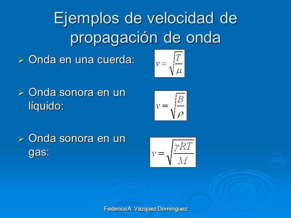 Ejemplos de velocidad de propagación de onda