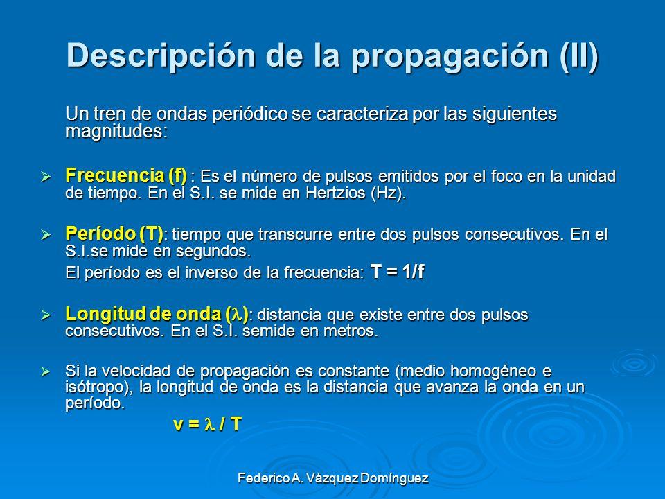 Descripción de la propagación (II)