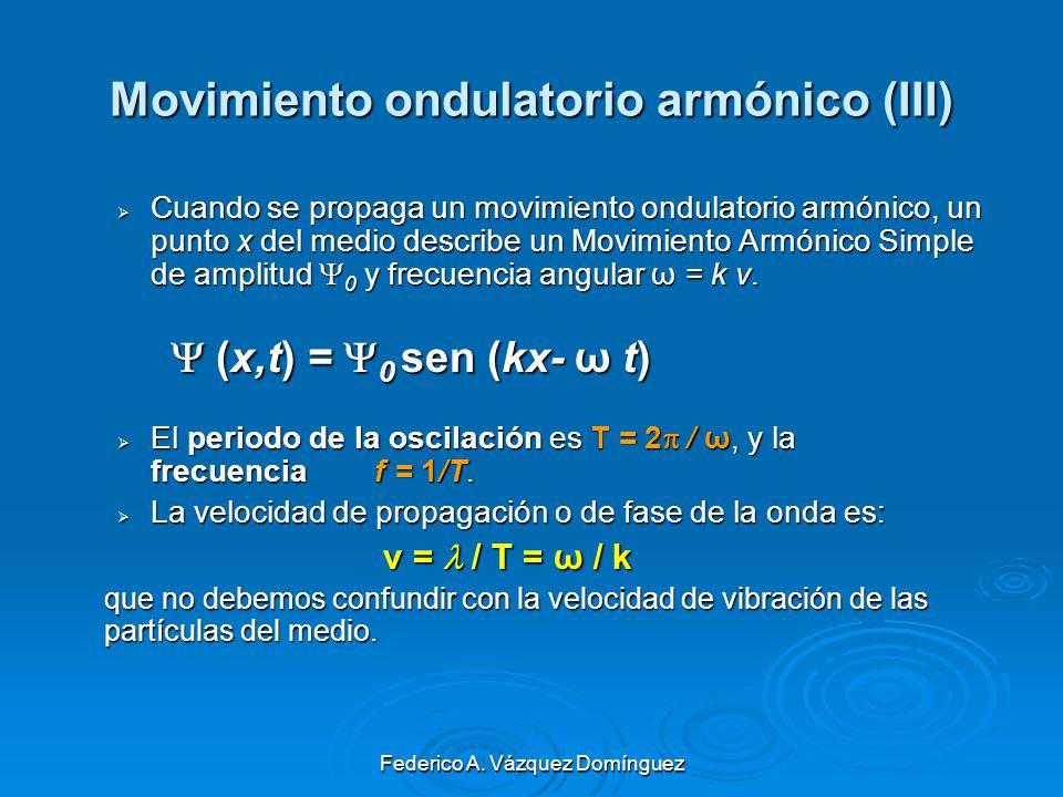 Movimiento ondulatorio armónico (III)
