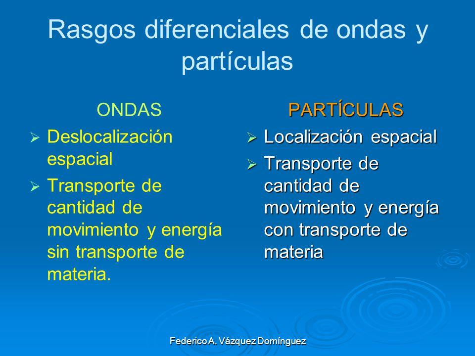 Rasgos diferenciales de ondas y partículas