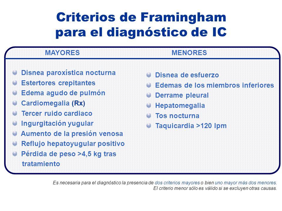 Criterios de Framingham para el diagnóstico de IC