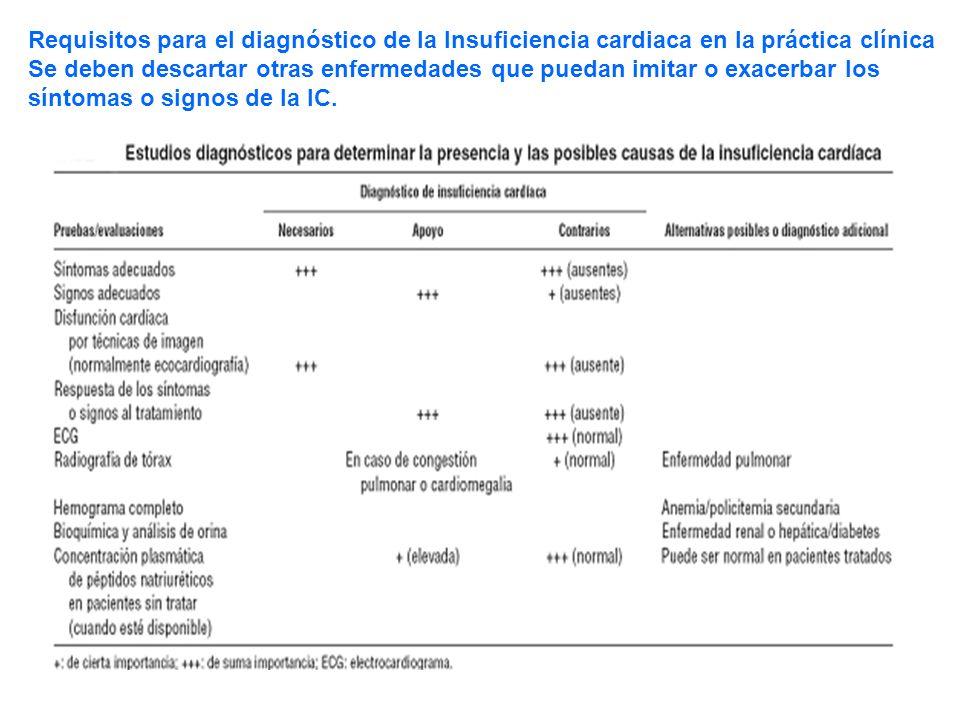 Requisitos para el diagnóstico de la Insuficiencia cardiaca en la práctica clínica