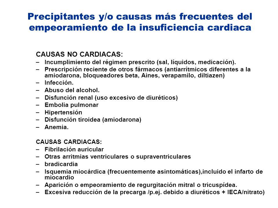 Precipitantes y/o causas más frecuentes del empeoramiento de la insuficiencia cardiaca