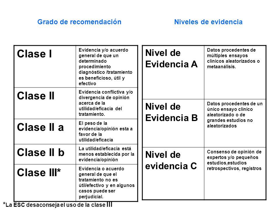 Grado de recomendación Niveles de evidencia