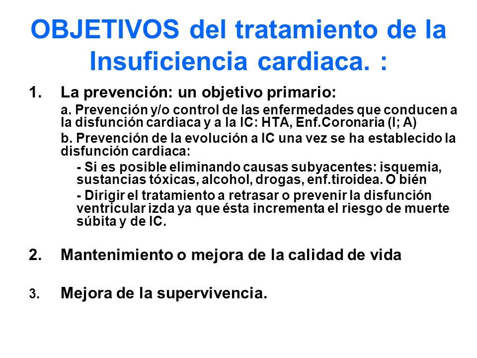 OBJETIVOS del tratamiento de la Insuficiencia cardiaca. :