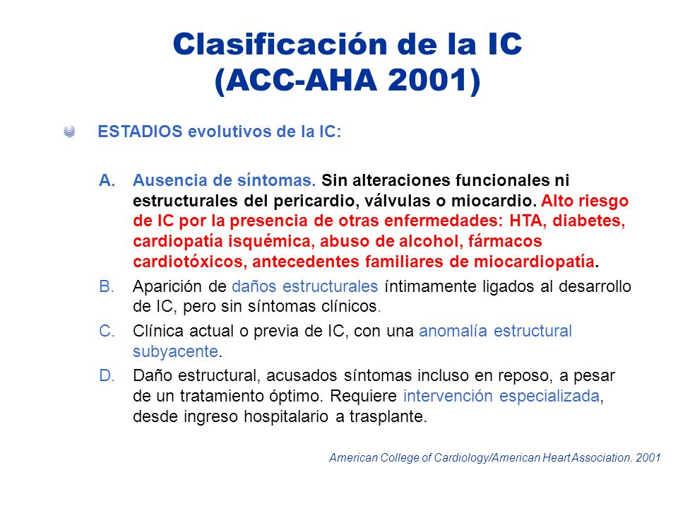 American College of Cardiology/American Heart Association. 2001