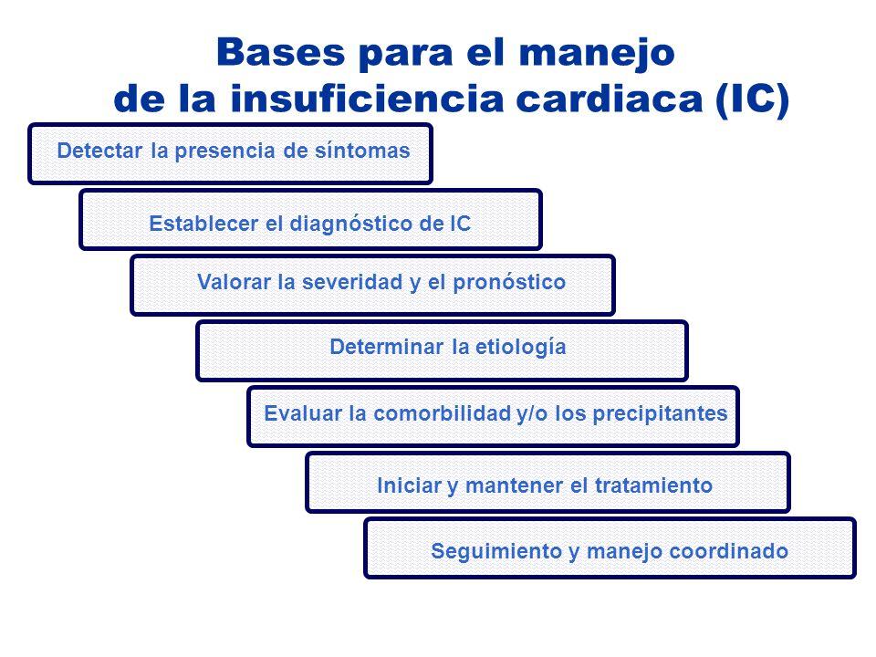Bases para el manejo de la insuficiencia cardiaca (IC)