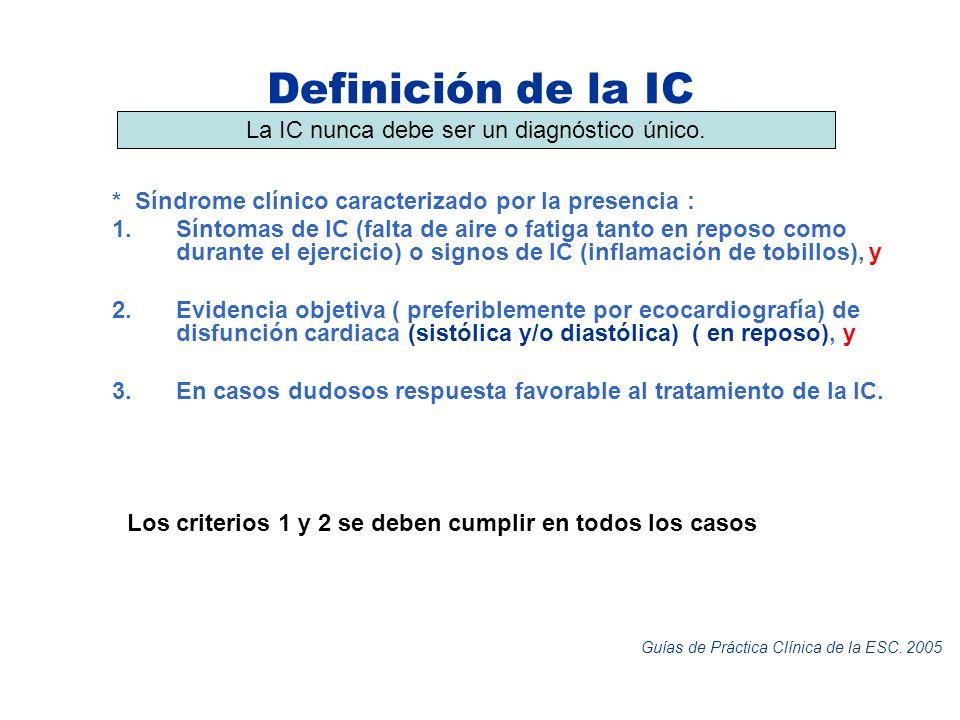 La IC nunca debe ser un diagnóstico único.