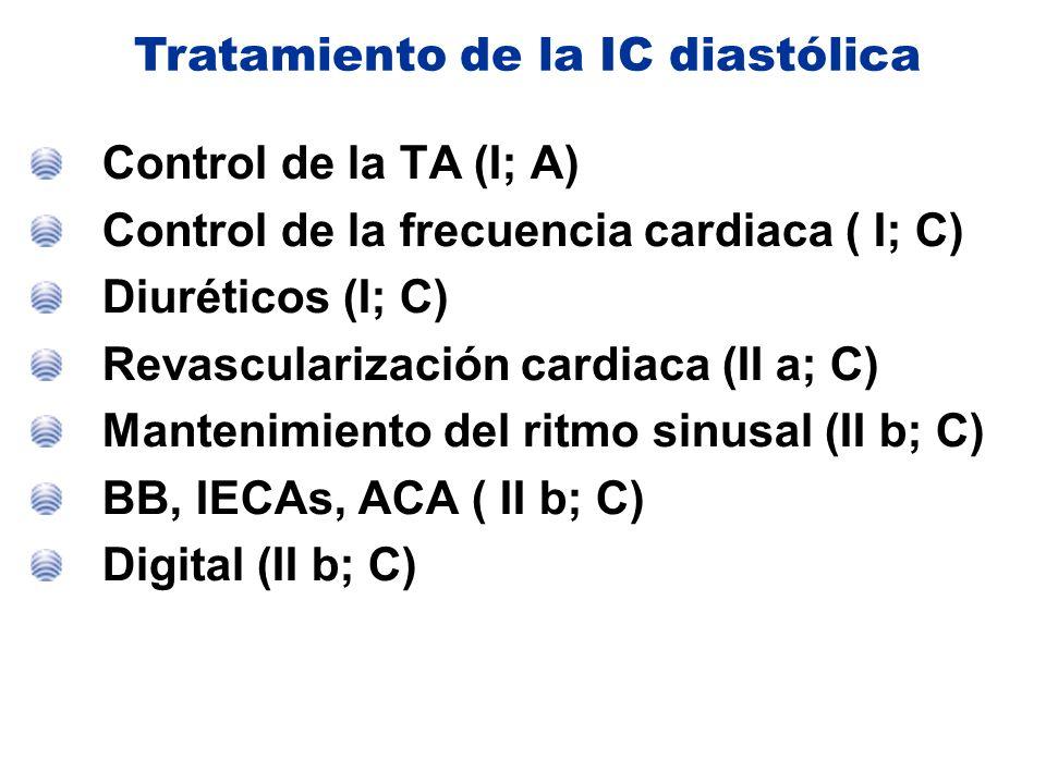 Tratamiento de la IC diastólica