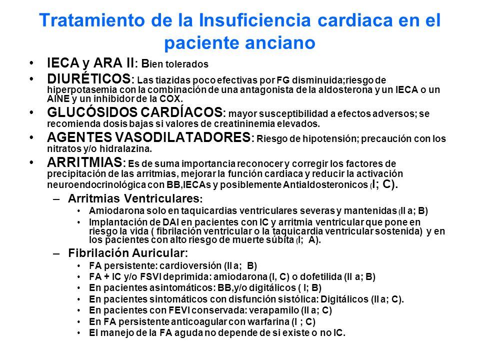 Tratamiento de la Insuficiencia cardiaca en el paciente anciano