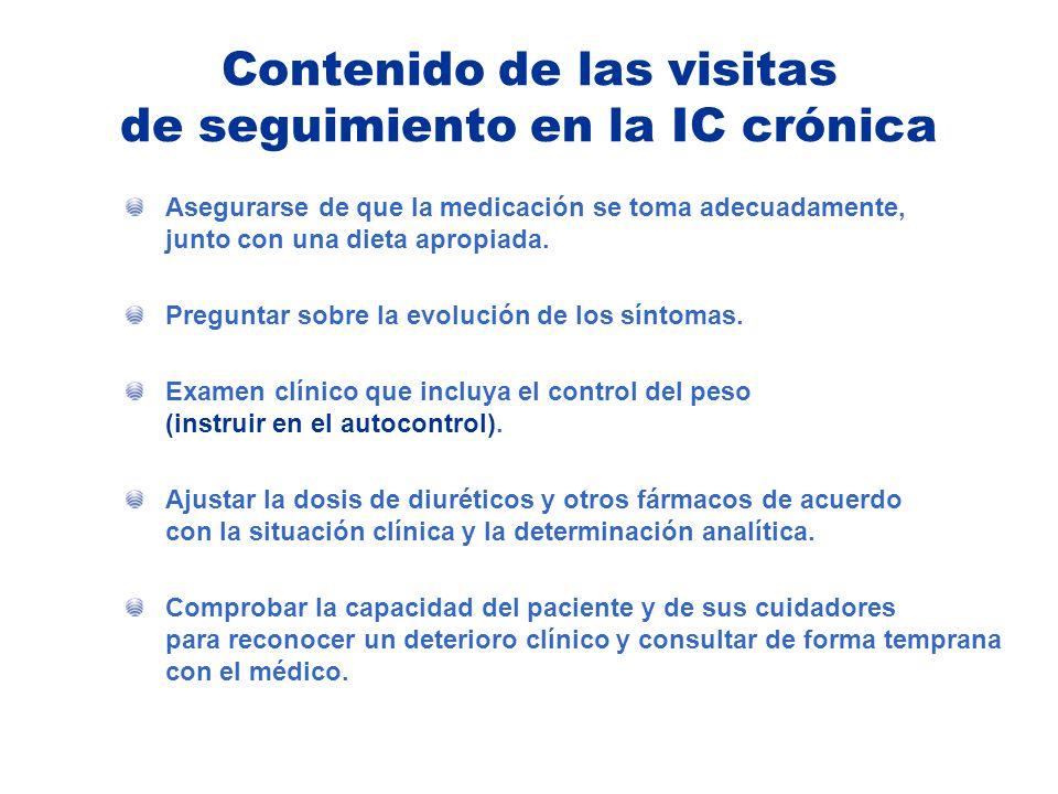 Contenido de las visitas de seguimiento en la IC crónica