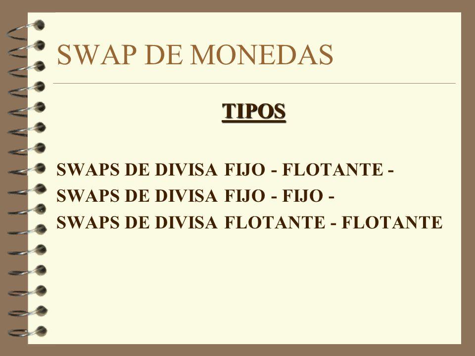 SWAP DE MONEDAS TIPOS SWAPS DE DIVISA FIJO - FLOTANTE -