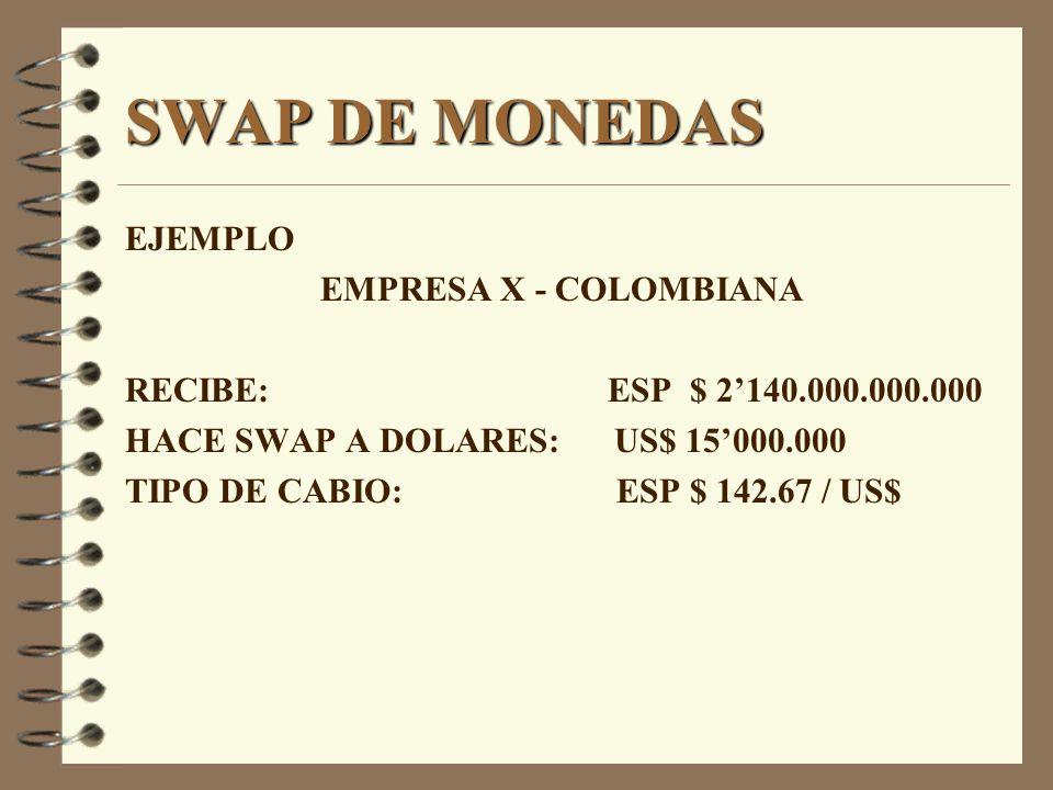 SWAP DE MONEDAS EJEMPLO EMPRESA X - COLOMBIANA