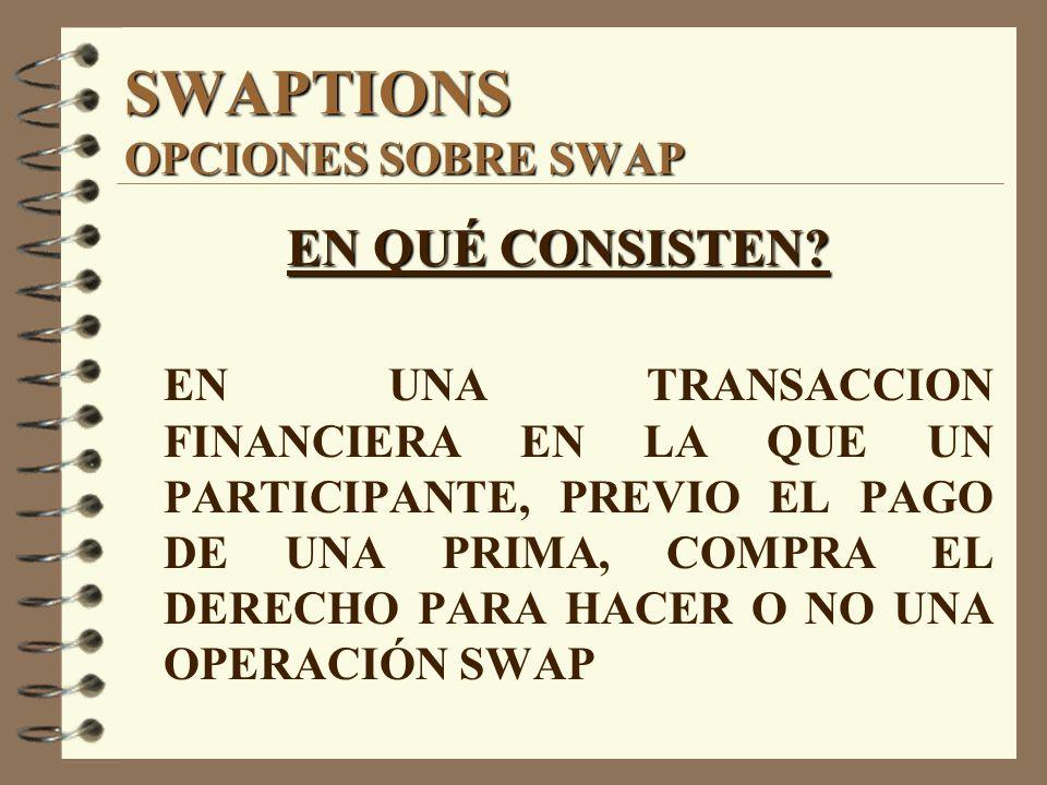 SWAPTIONS OPCIONES SOBRE SWAP