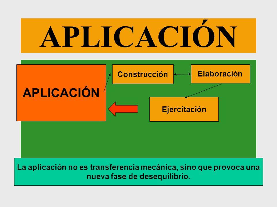 APLICACIÓN APLICACIÓN Construcción Elaboración Ejercitación