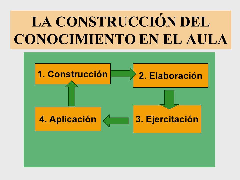 LA CONSTRUCCIÓN DEL CONOCIMIENTO EN EL AULA
