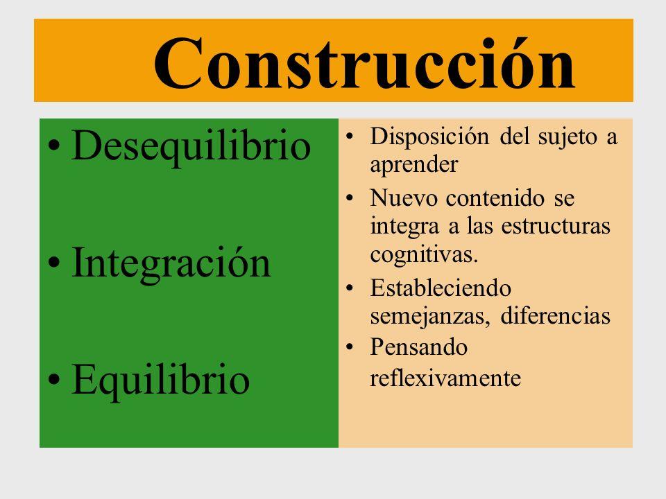 Construcción Desequilibrio Integración Equilibrio