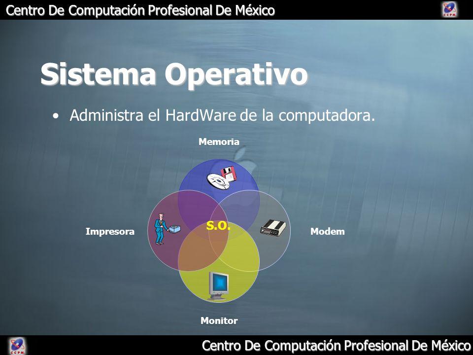 Sistema Operativo Administra el HardWare de la computadora.