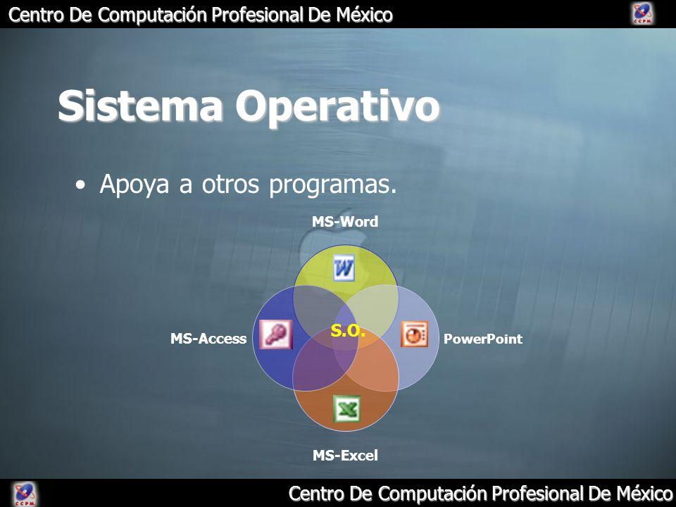Sistema Operativo Apoya a otros programas.
