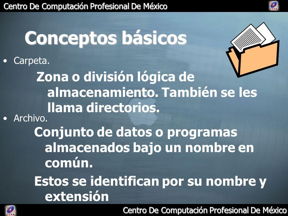Conceptos básicos Carpeta. Zona o división lógica de almacenamiento. También se les llama directorios.