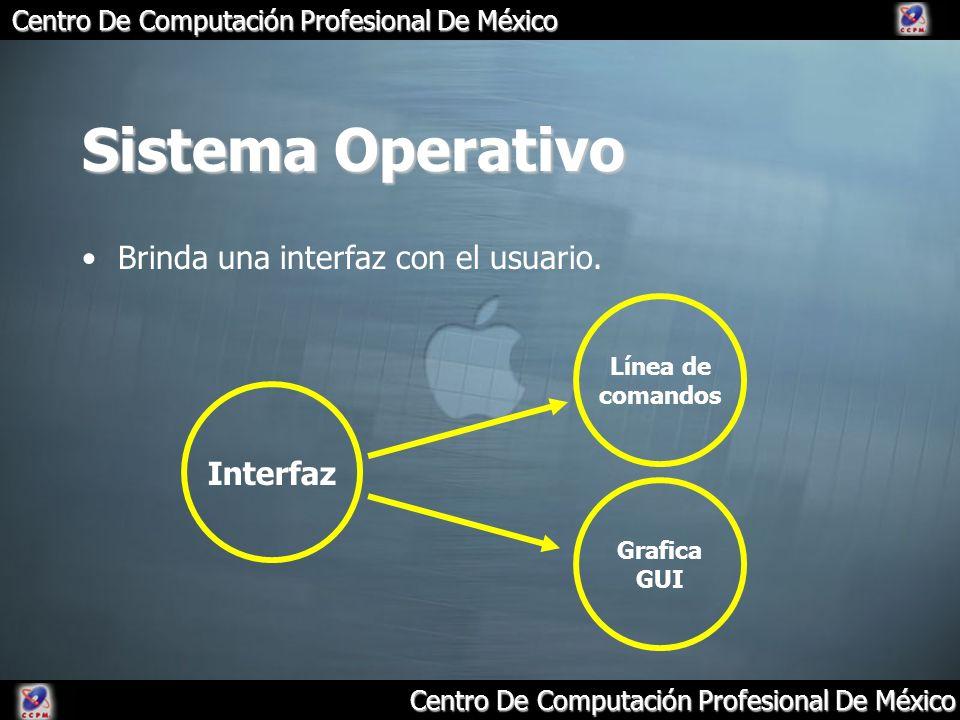 Sistema Operativo Brinda una interfaz con el usuario. Interfaz