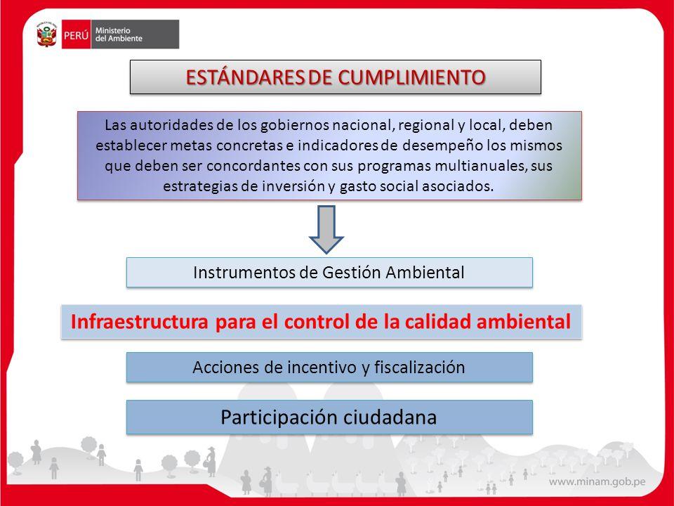 Infraestructura para el control de la calidad ambiental