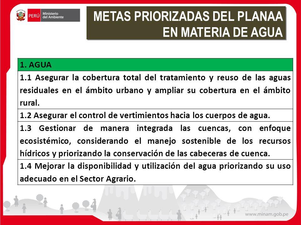 METAS PRIORIZADAS DEL PLANAA EN MATERIA DE AGUA