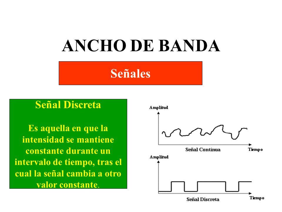 ANCHO DE BANDA Señales Señal Discreta Señal Continua