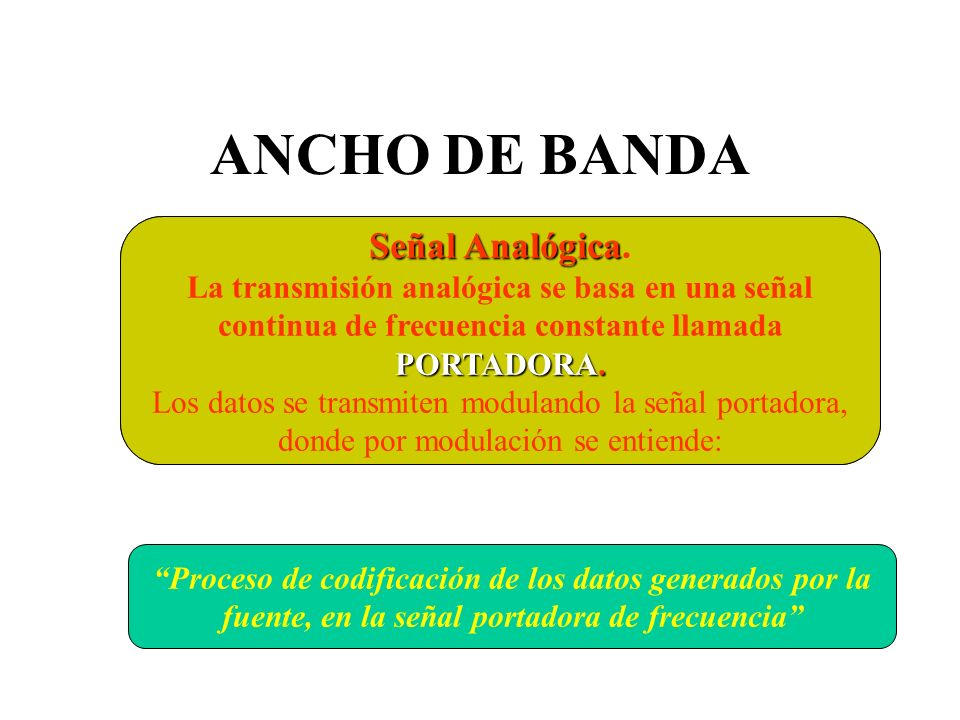 ANCHO DE BANDA Señal Digital. Señal Analógica.