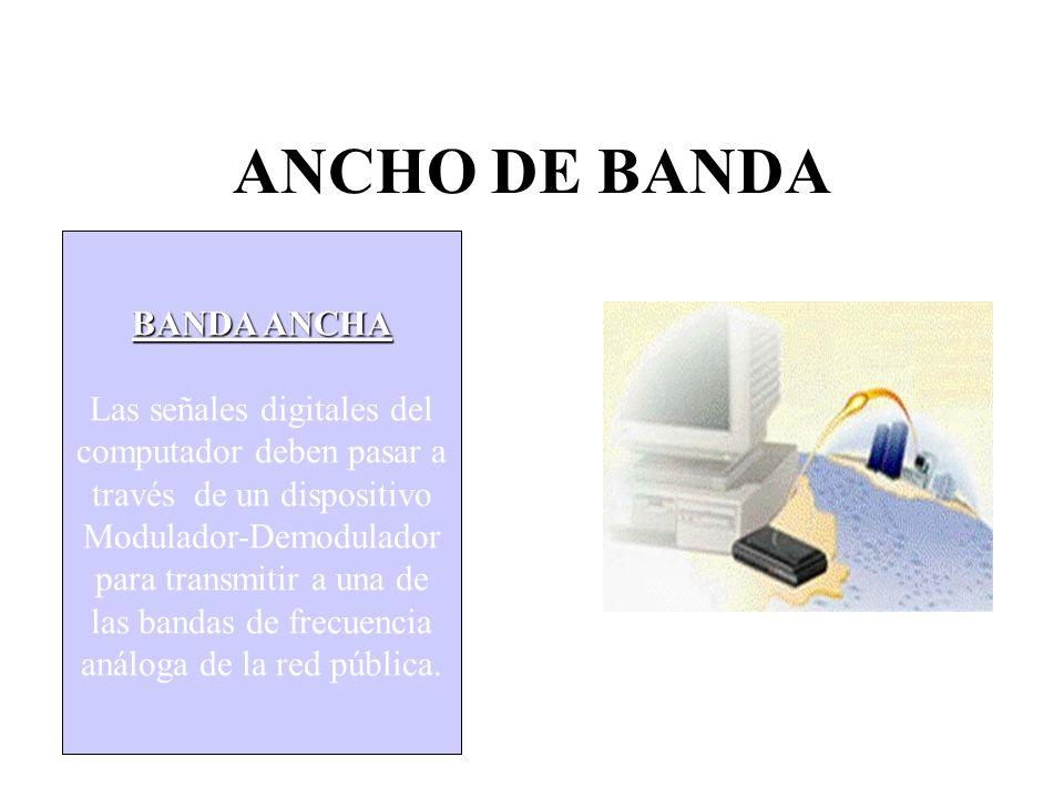 ANCHO DE BANDA BANDA BASE. BANDA ANCHA