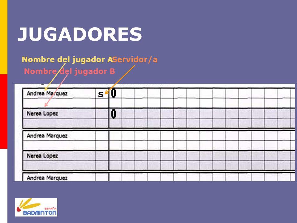 JUGADORES Nombre del jugador A Servidor/a Nombre del jugador B S