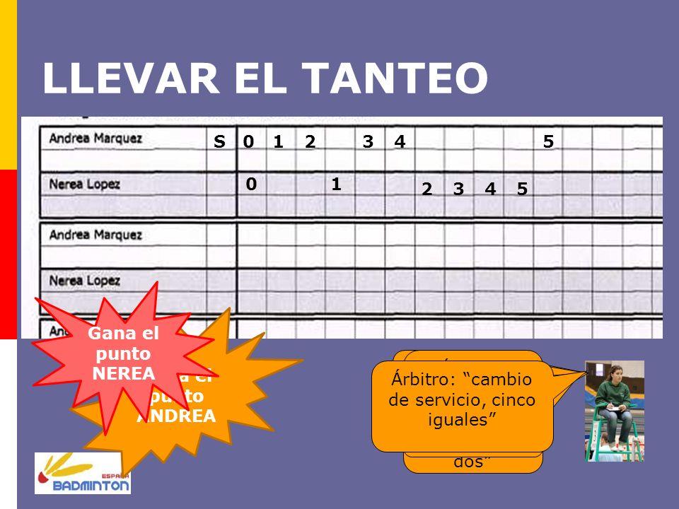 LLEVAR EL TANTEO S 0 1 2 3 4 5 1 2 3 4 5 Gana el punto NEREA