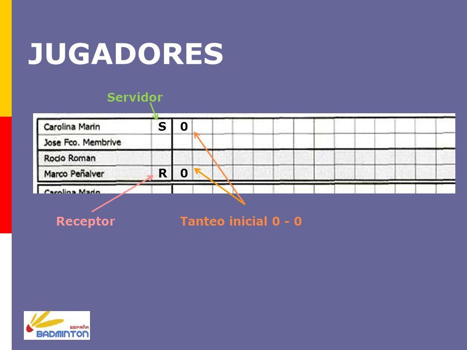 JUGADORES Servidor S R Receptor Tanteo inicial 0 - 0