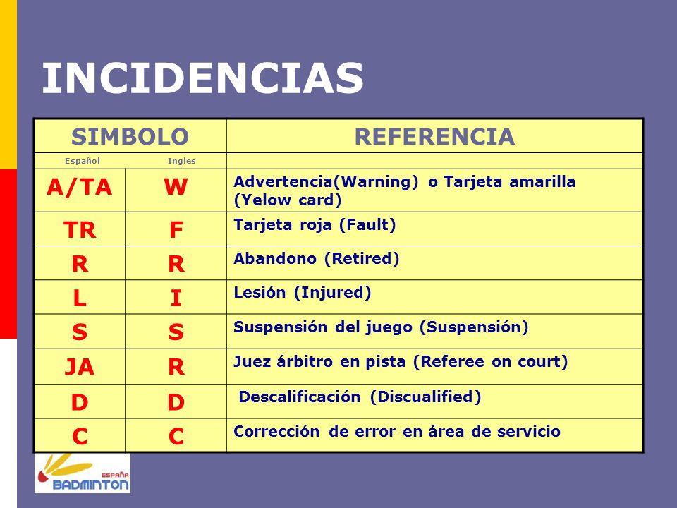 INCIDENCIAS SIMBOLO REFERENCIA A/TA W TR F R L I S JA D C