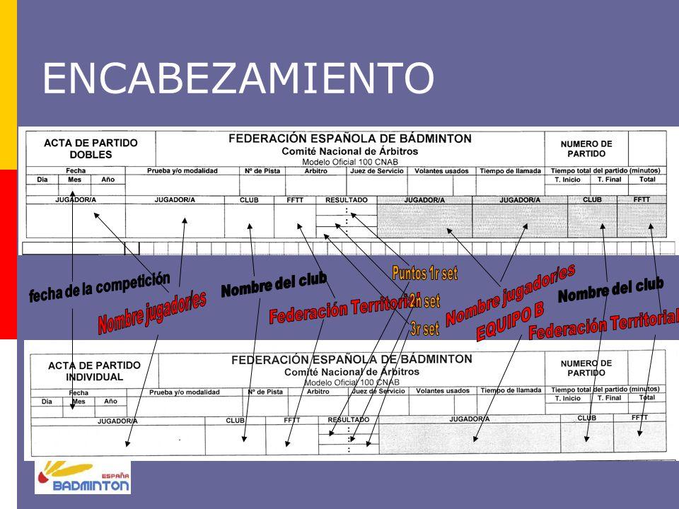 fecha de la competición Federación Territorial Federación Territorial
