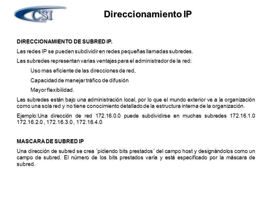 Direccionamiento IP DIRECCIONAMIENTO DE SUBRED IP.