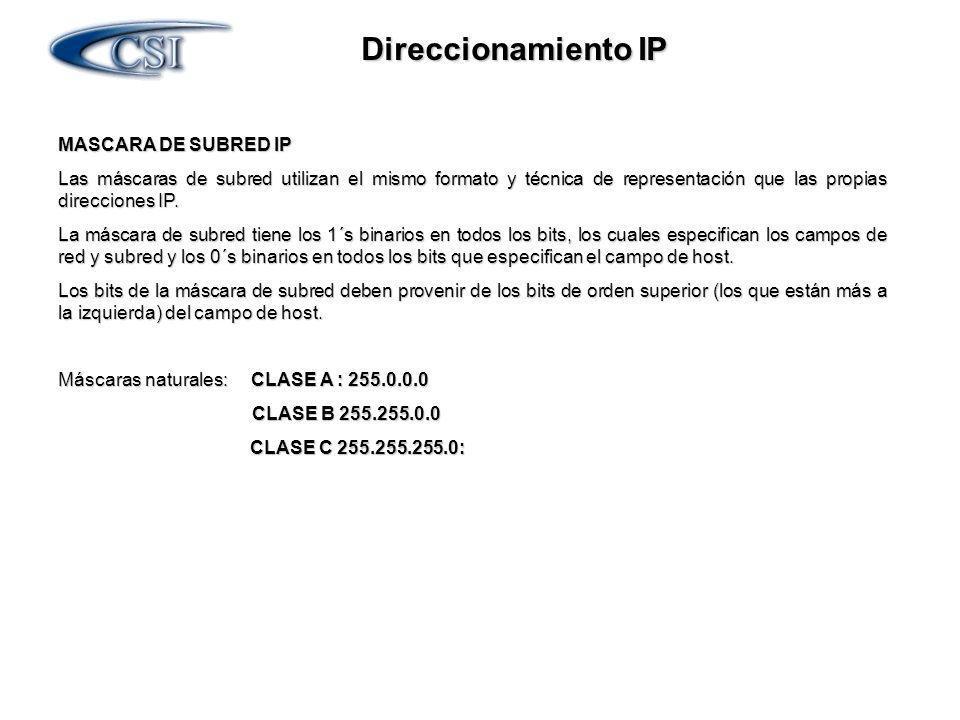 Direccionamiento IP MASCARA DE SUBRED IP