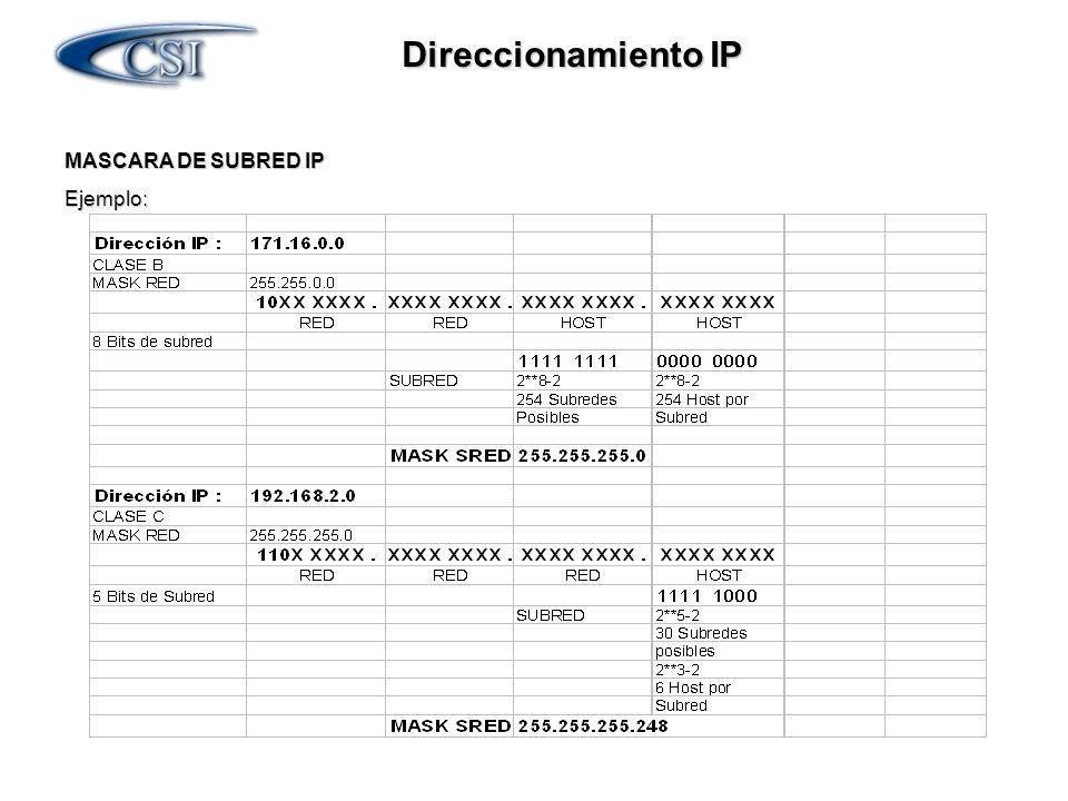 Direccionamiento IP MASCARA DE SUBRED IP Ejemplo: