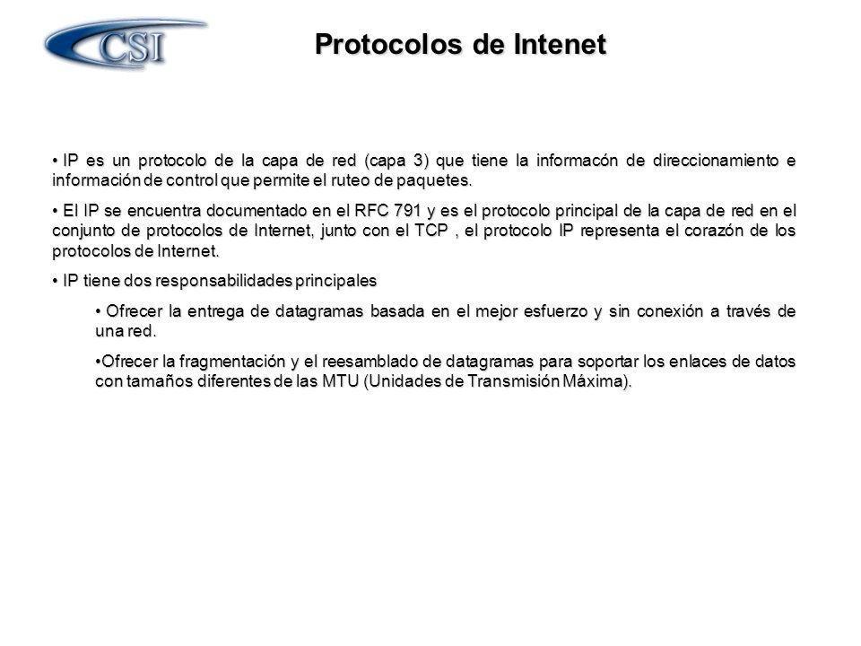 Protocolos de Intenet