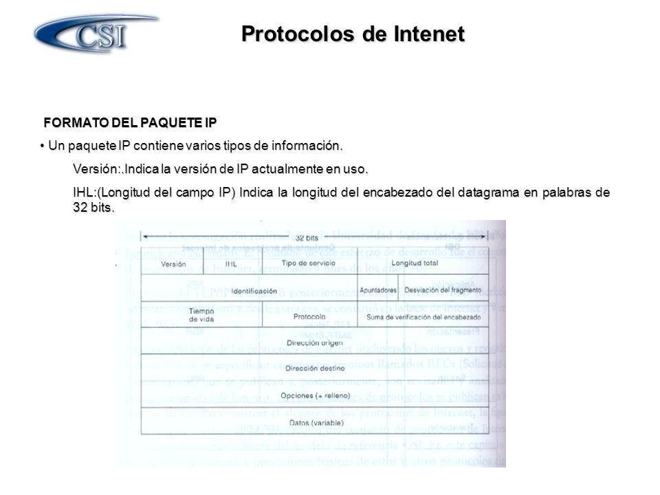 Protocolos de Intenet FORMATO DEL PAQUETE IP