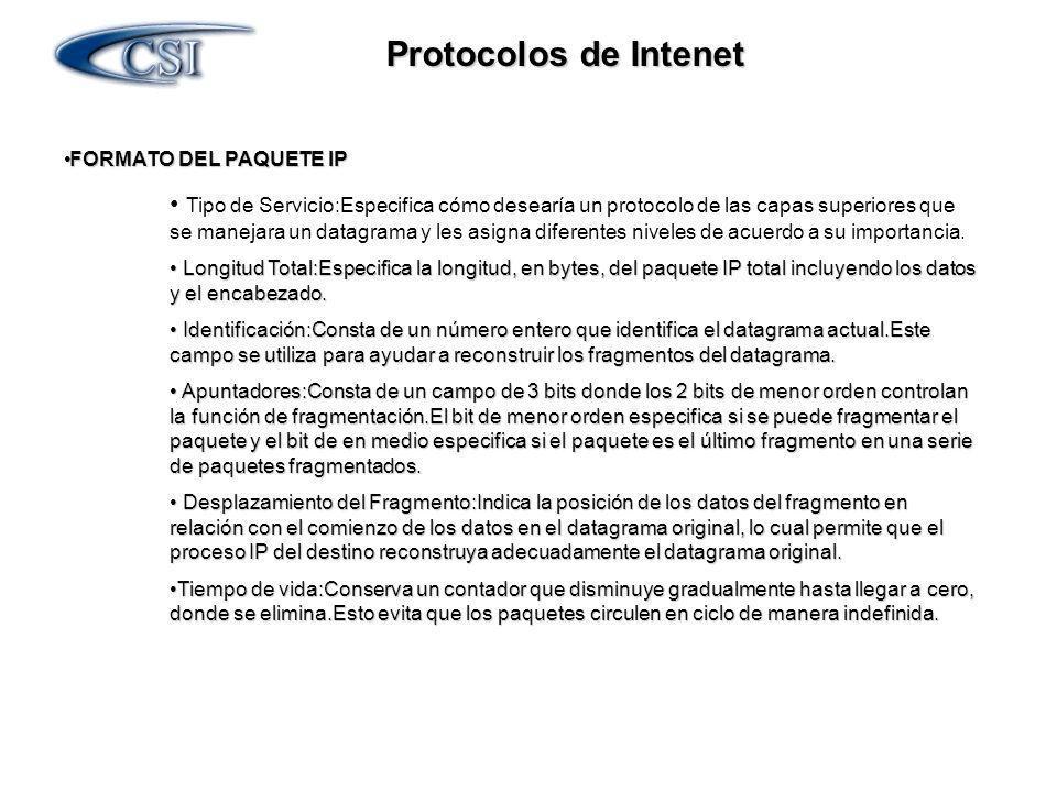 Protocolos de Intenet FORMATO DEL PAQUETE IP.