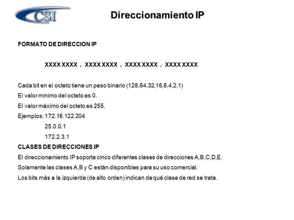 Direccionamiento IP FORMATO DE DIRECCION IP