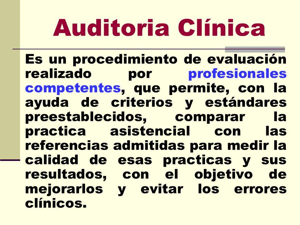 Auditoria Clínica