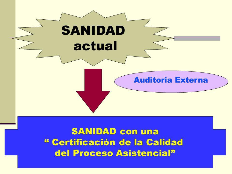 Certificación de la Calidad del Proceso Asistencial