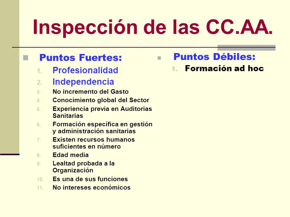Inspección de las CC.AA. Puntos Fuertes: Profesionalidad Independencia
