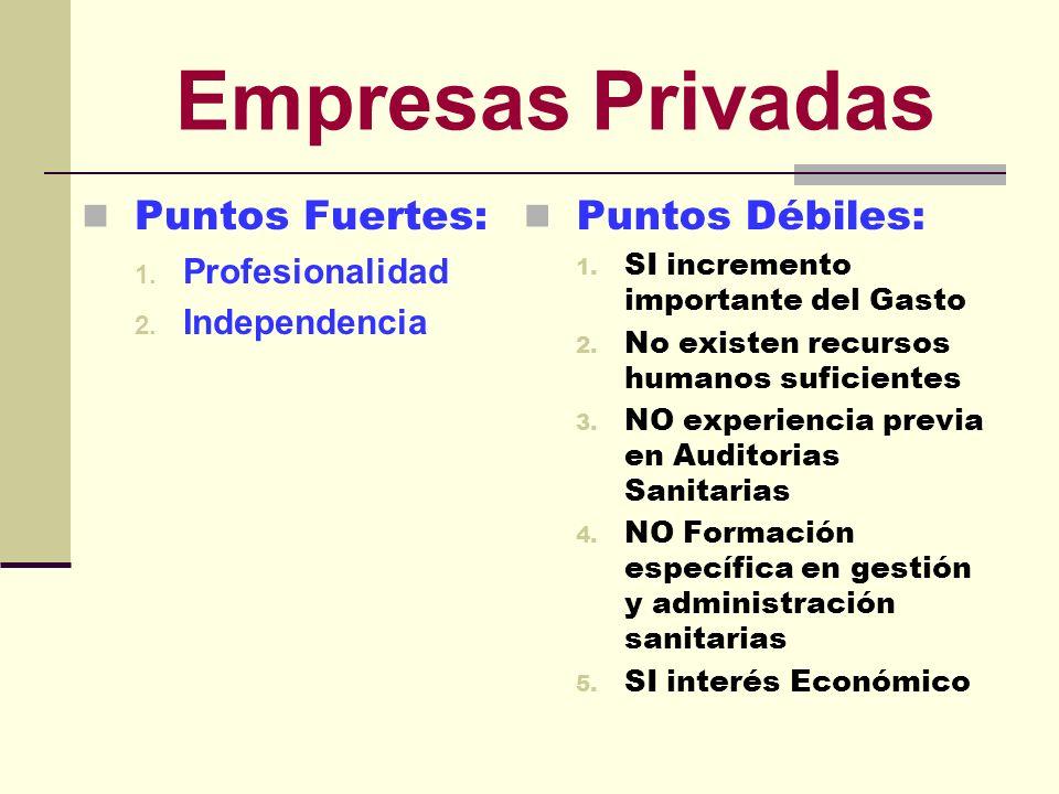 Empresas Privadas Puntos Fuertes: Puntos Débiles: Profesionalidad
