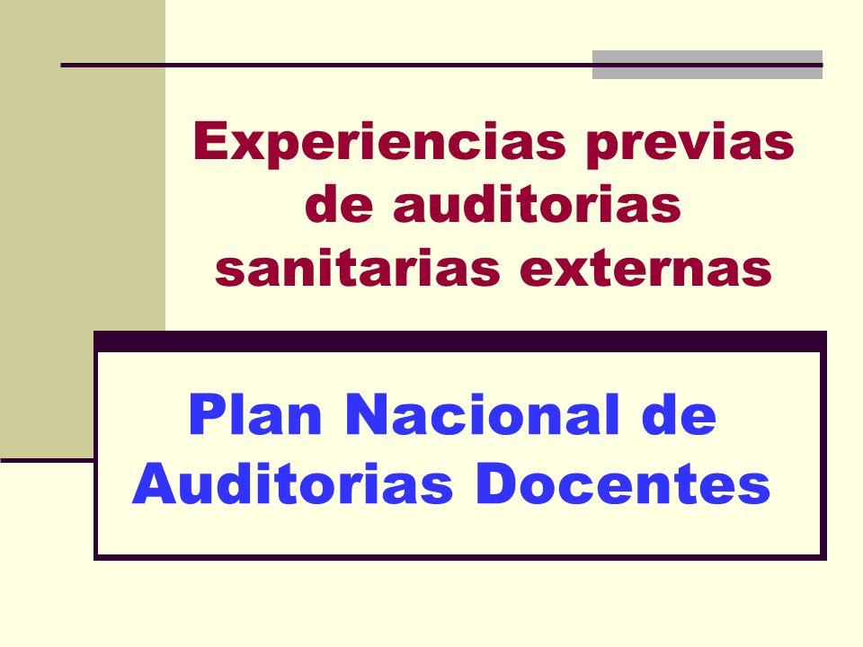 Experiencias previas de auditorias sanitarias externas