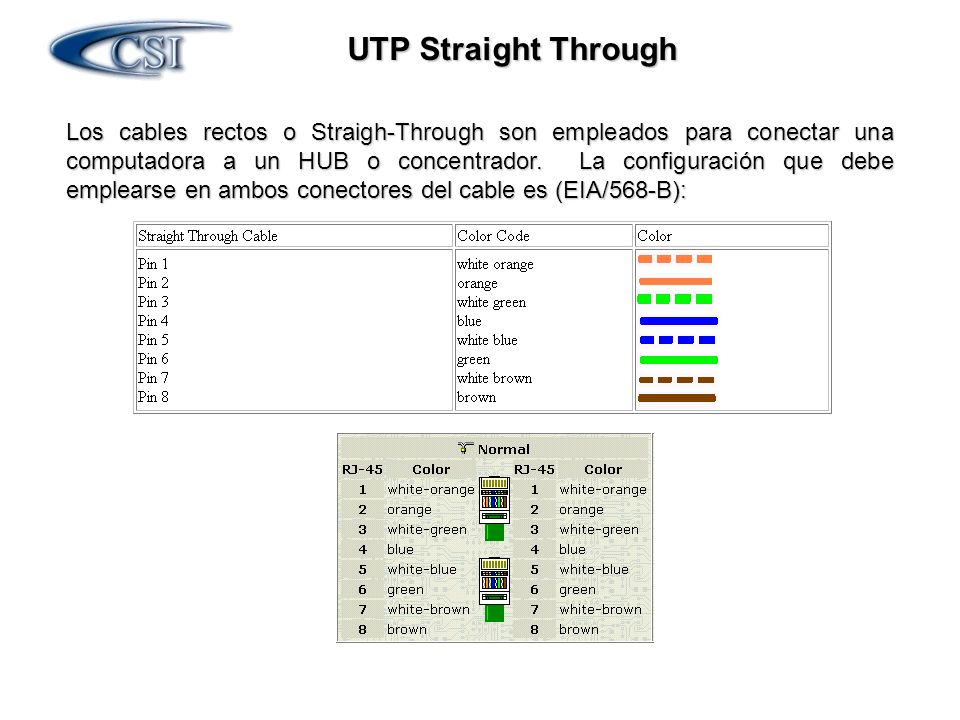 UTP Straight Through