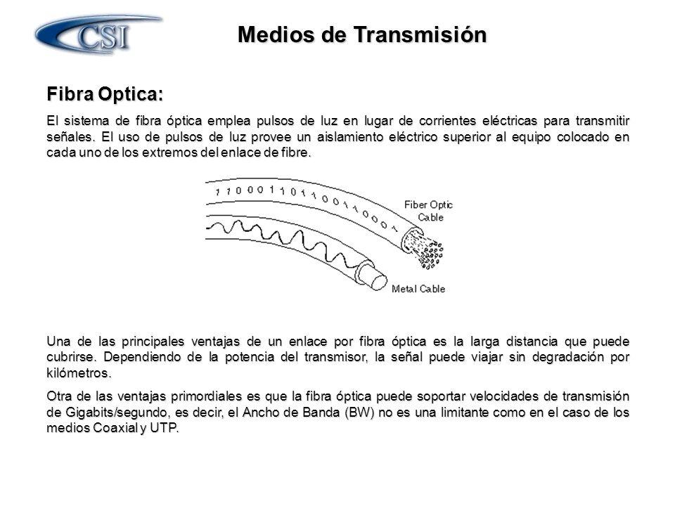Medios de Transmisión Fibra Optica: