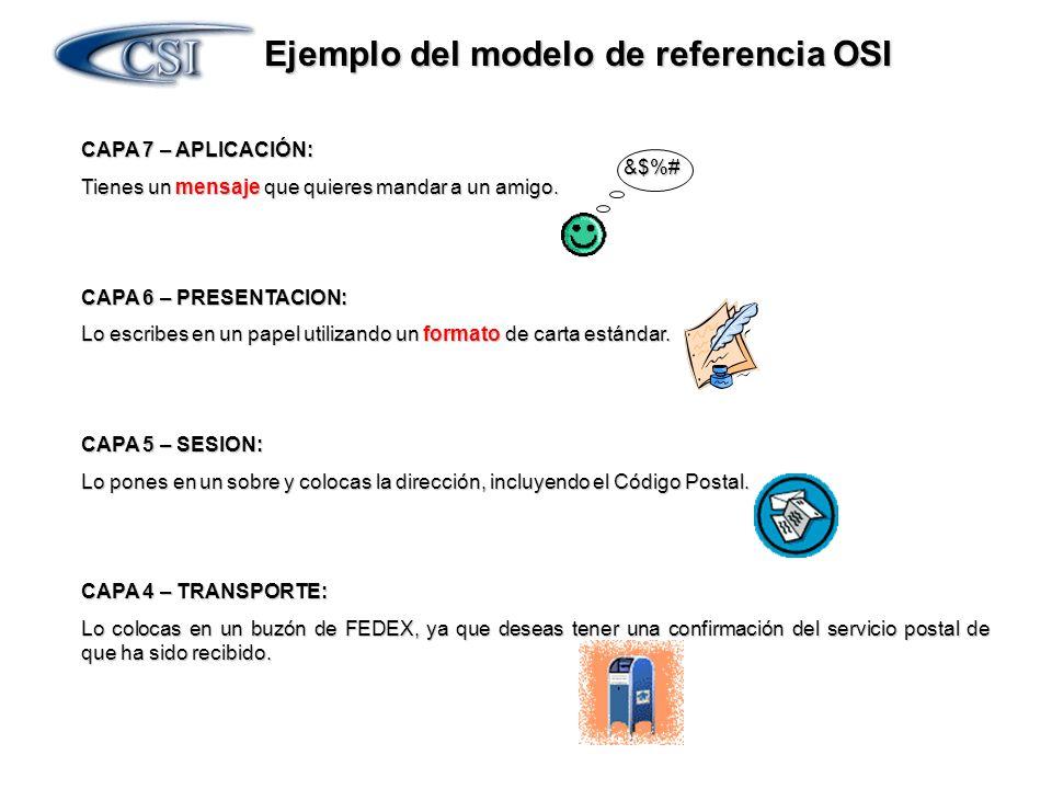 Ejemplo del modelo de referencia OSI